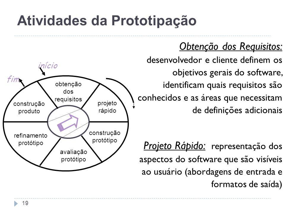 Atividades da Prototipação Obtenção dos Requisitos: desenvolvedor e cliente definem os objetivos gerais do software, identificam quais requisitos são