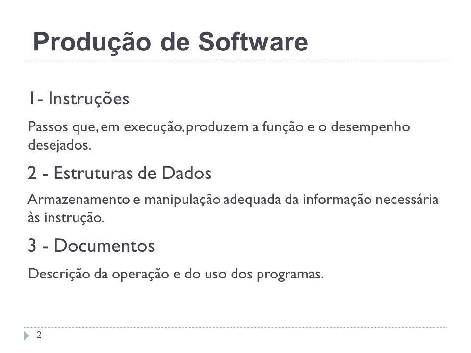 Produção de Software 1- Instruções Passos que, em execução, produzem a função e o desempenho desejados. 2 - Estruturas de Dados Armazenamento e manipu