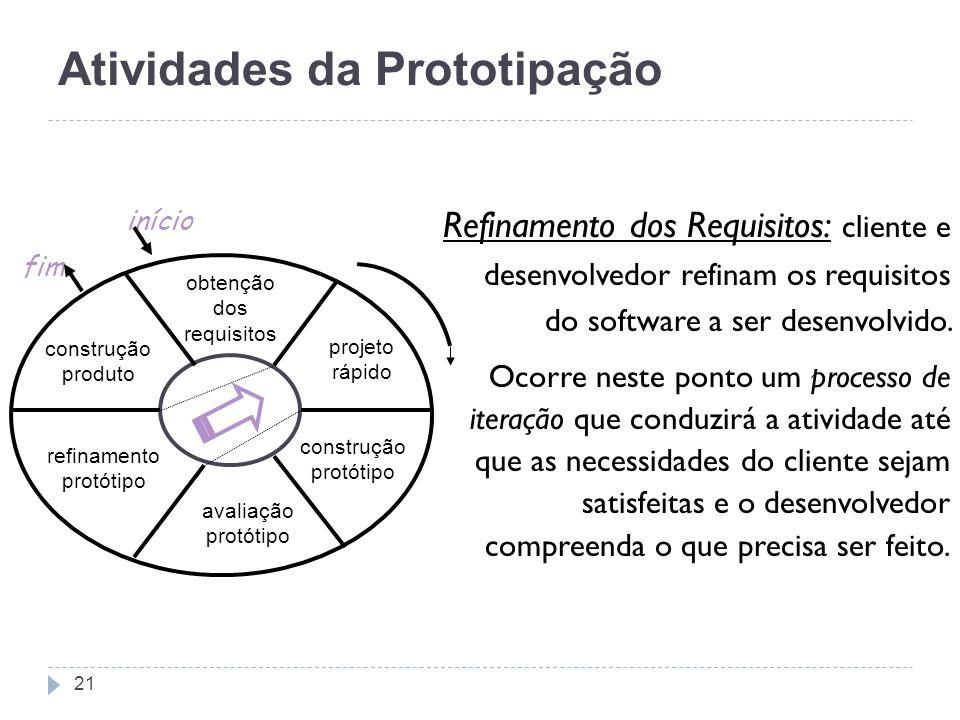 Refinamento dos Requisitos: cliente e desenvolvedor refinam os requisitos do software a ser desenvolvido. Ocorre neste ponto um processo de iteração q
