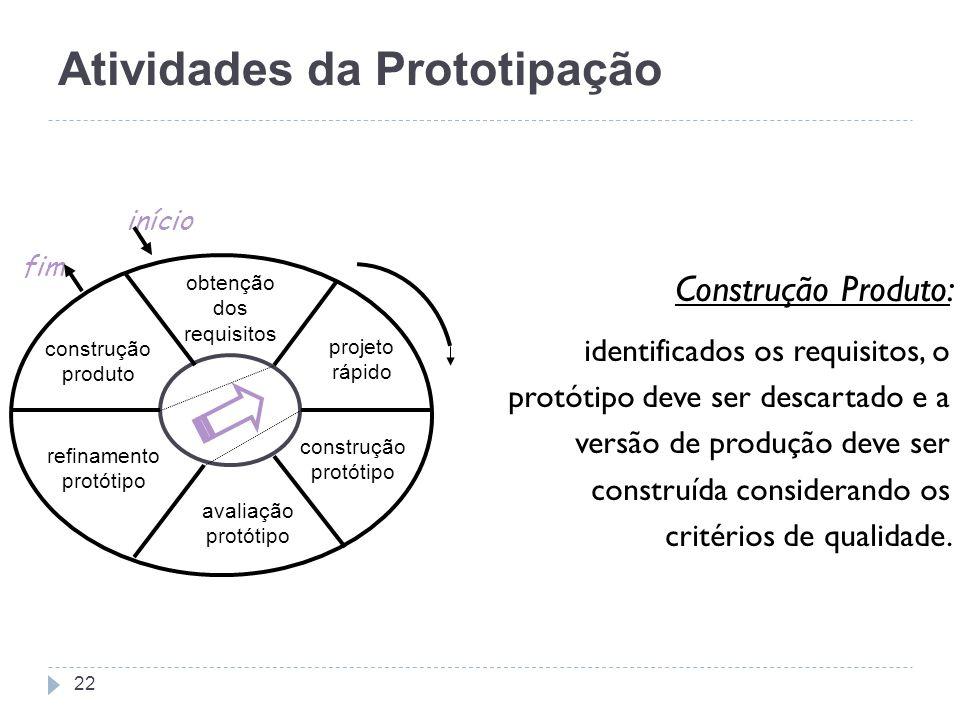 Construção Produto: identificados os requisitos, o protótipo deve ser descartado e a versão de produção deve ser construída considerando os critérios