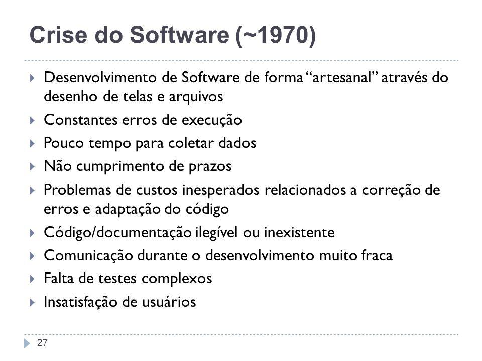 Crise do Software (~1970) Desenvolvimento de Software de forma artesanal através do desenho de telas e arquivos Constantes erros de execução Pouco tem