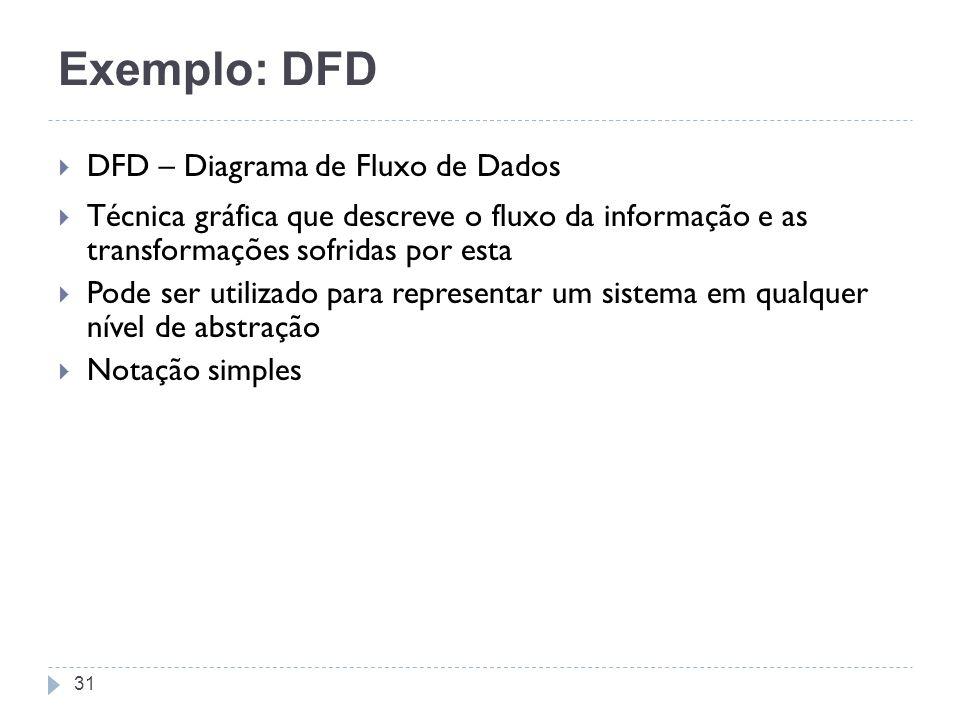 Exemplo: DFD DFD – Diagrama de Fluxo de Dados Técnica gráfica que descreve o fluxo da informação e as transformações sofridas por esta Pode ser utiliz