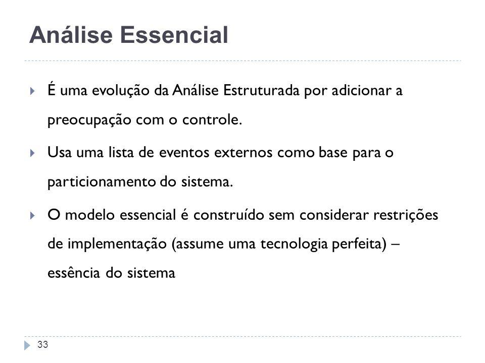 Análise Essencial É uma evolução da Análise Estruturada por adicionar a preocupação com o controle. Usa uma lista de eventos externos como base para o