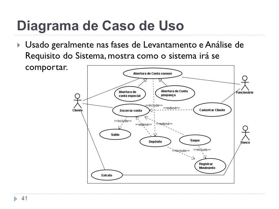 Diagrama de Caso de Uso Usado geralmente nas fases de Levantamento e Análise de Requisito do Sistema, mostra como o sistema irá se comportar. 41