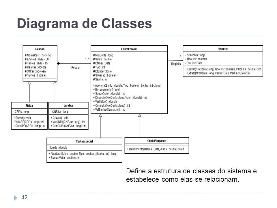 Diagrama de Classes 42 Define a estrutura de classes do sistema e estabelece como elas se relacionam.