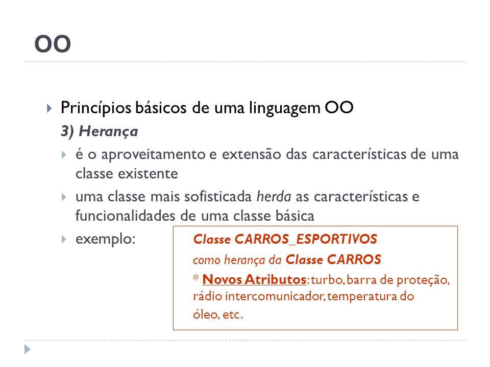 Princípios básicos de uma linguagem OO 3) Herança é o aproveitamento e extensão das características de uma classe existente uma classe mais sofisticad