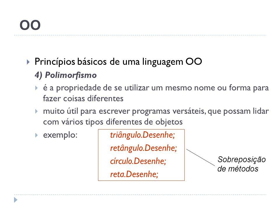 Princípios básicos de uma linguagem OO 4) Polimorfismo é a propriedade de se utilizar um mesmo nome ou forma para fazer coisas diferentes muito útil p
