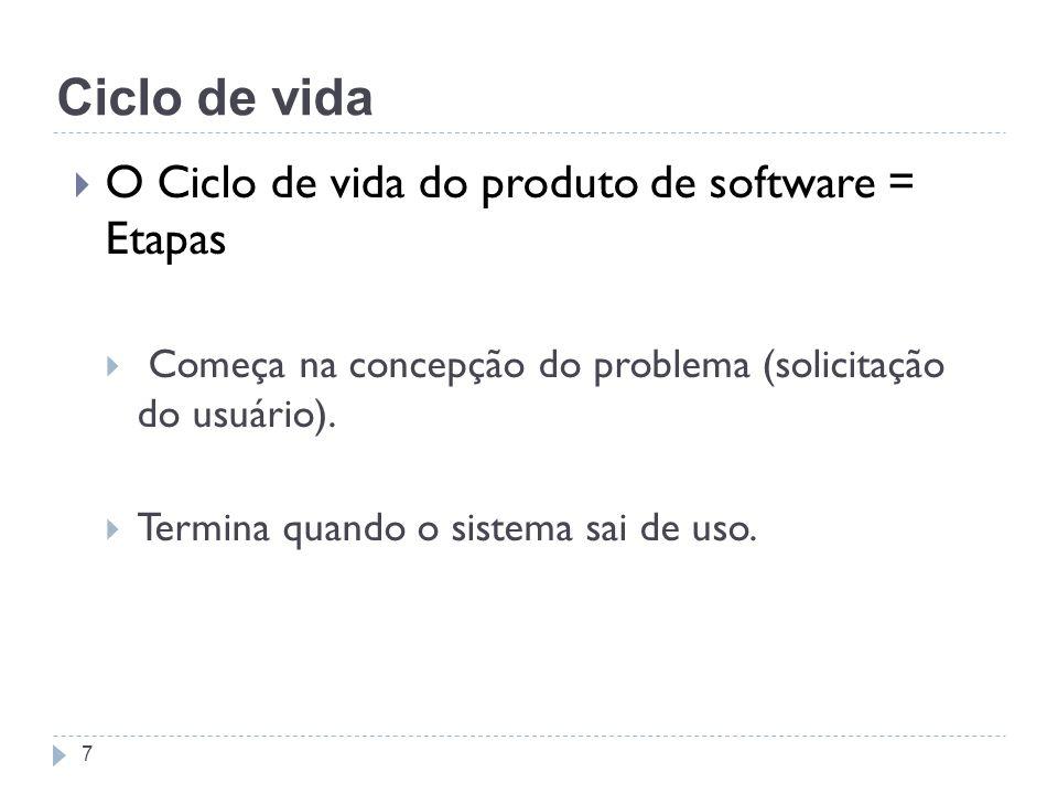 Ciclo de vida O Ciclo de vida do produto de software = Etapas Começa na concepção do problema (solicitação do usuário). Termina quando o sistema sai d