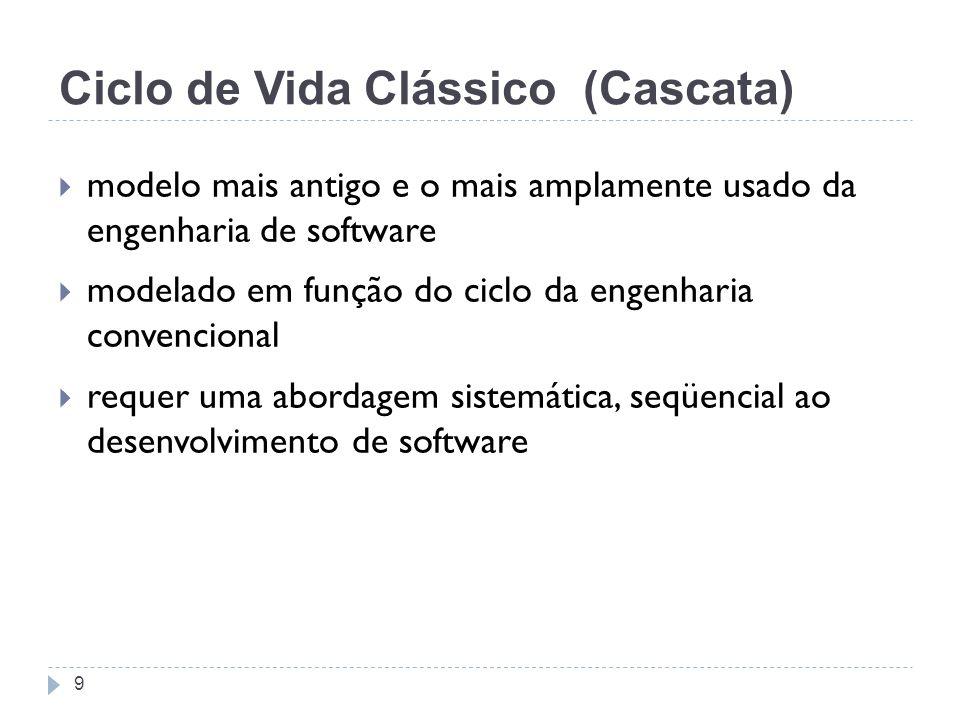 Ciclo de Vida Clássico (Cascata) modelo mais antigo e o mais amplamente usado da engenharia de software modelado em função do ciclo da engenharia conv