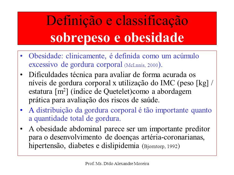 Prof. Ms. Dtdo Alexandre Moreira Definição e classificação sobrepeso e obesidade Evidencias recentes demonstram que um incremento significante com um