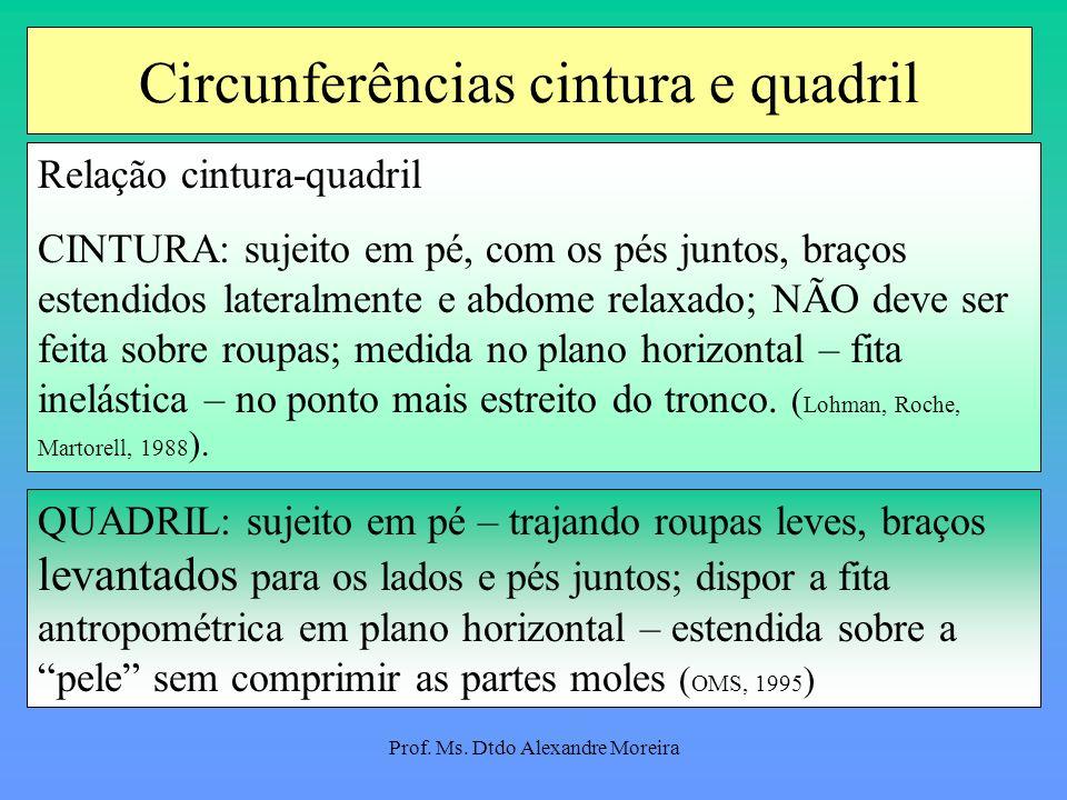 Prof. Ms. Dtdo Alexandre Moreira Percentual de gordura corporal HOMENSMULHERES > 25%> 35 % [NIH, 1998; OMS, 1998] Obesidade indicada pelo percentual d