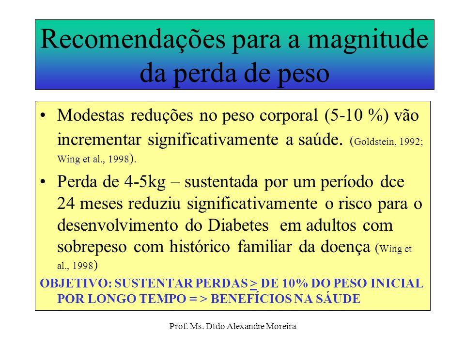Prof. Ms. Dtdo Alexandre Moreira Circunferências cintura e quadril Relação da cintura para o quadril (RCQ) Calculada dividindo a medida da circunferên