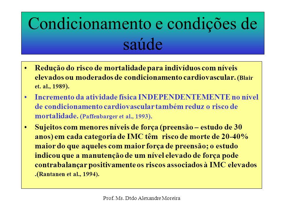Prof. Ms. Dtdo Alexandre Moreira Recomendações para a magnitude da perda de peso Modestas reduções no peso corporal (5-10 %) vão incrementar significa