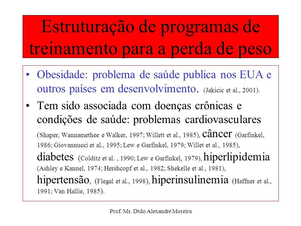 Prof. Ms. Dtdo Alexandre Moreira Exercício, nutrição e emagrecimento Prof. Ms. Doutorando Alexandre Moreira