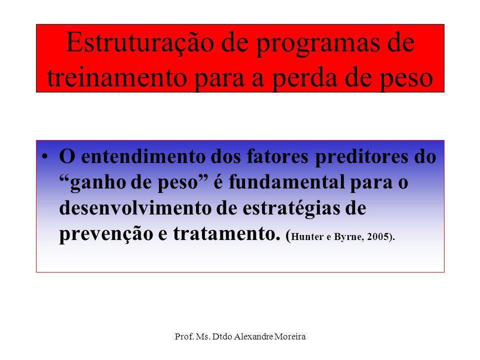 Prof. Ms. Dtdo Alexandre Moreira Condicionamento e condições de saúde Redução do risco de mortalidade para indivíduos com níveis elevados ou moderados
