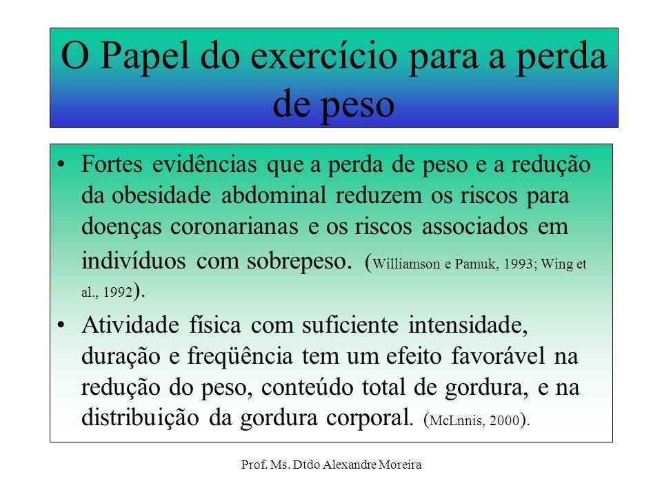 Prof. Ms. Dtdo Alexandre Moreira Estruturação de programas de treinamento para a perda de peso O entendimento dos fatores preditores do ganho de peso