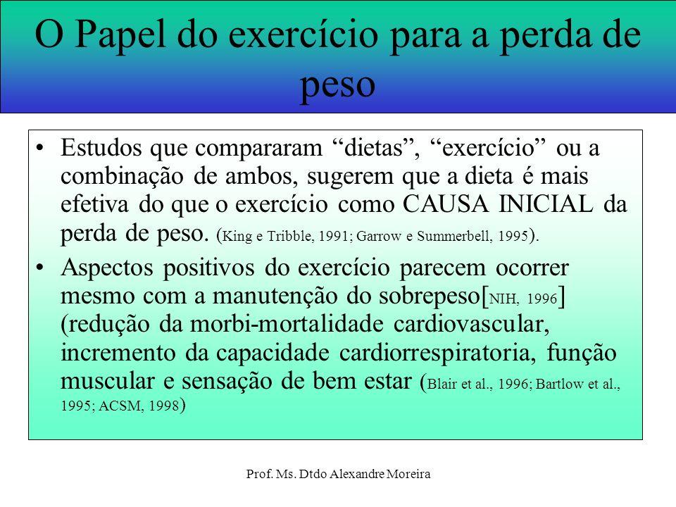 Prof. Ms. Dtdo Alexandre Moreira O Papel do exercício para a perda de peso Fortes evidências que a perda de peso e a redução da obesidade abdominal re