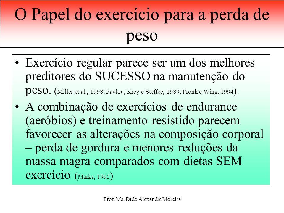 Prof. Ms. Dtdo Alexandre Moreira O Papel do exercício para a perda de peso Estudos que compararam dietas, exercício ou a combinação de ambos, sugerem