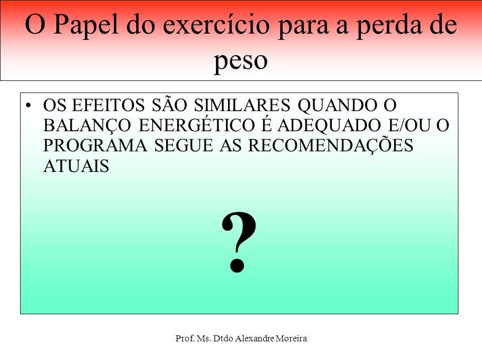 Prof. Ms. Dtdo Alexandre Moreira O Papel do exercício para a perda de peso Exercício regular parece ser um dos melhores preditores do SUCESSO na manut