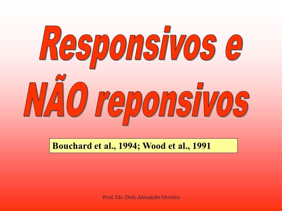 Prof. Ms. Dtdo Alexandre Moreira O Papel do exercício para a perda de peso OS EFEITOS SÃO SIMILARES QUANDO O BALANÇO ENERGÉTICO É ADEQUADO E/OU O PROG