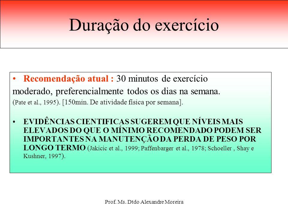Prof. Ms. Dtdo Alexandre Moreira Evolução da Prescrição de Exercício ACSM, 1978ACSM 2000 Freqüência3-5 dias/semDiária Intensidade50-85 %VO2max 60-90 %