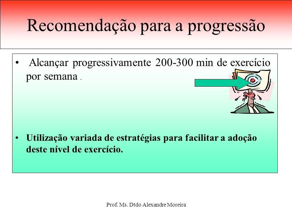 Prof. Ms. Dtdo Alexandre Moreira Duração do exercício Recomendação atual : 30 minutos de exercício moderado, preferencialmente todos os dias na semana