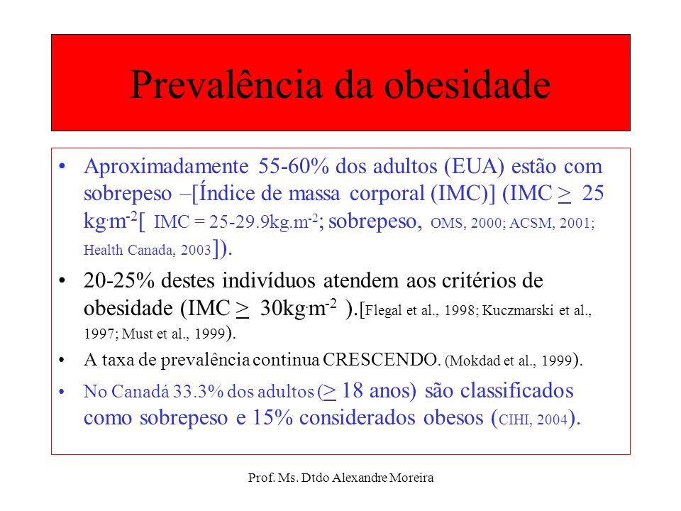 Prof. Ms. Dtdo Alexandre Moreira Estruturação de programas de treinamento para a perda de peso Obesidade: problema de saúde publica nos EUA e outros p