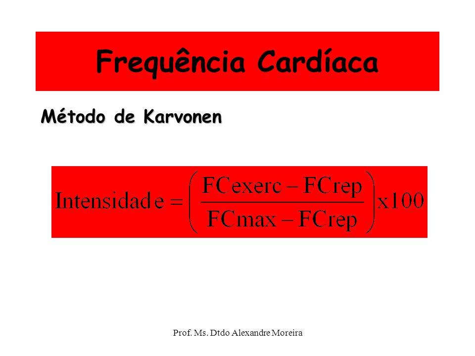 Prof. Ms. Dtdo Alexandre Moreira O Risco de problemas cardiovasculares ou ortopédicos é maior e a aderência é menor com programas de intensidade eleva