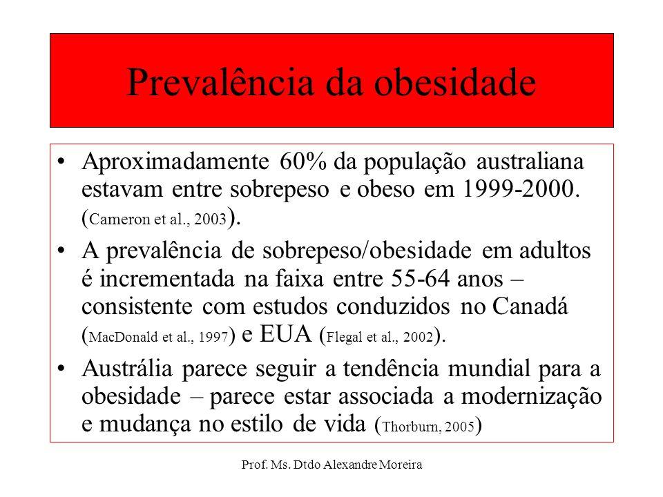 Prof. Ms. Dtdo Alexandre Moreira Prevalência da obesidade Aproximadamente 55-60% dos adultos (EUA) estão com sobrepeso –[Índice de massa corporal (IMC