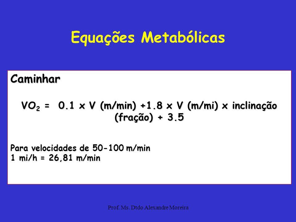 Prof. Ms. Dtdo Alexandre Moreira Classificação da Intensidade da atividade física com duração aproximada de 60minutos Adaptado de Pollock, ML et al. T