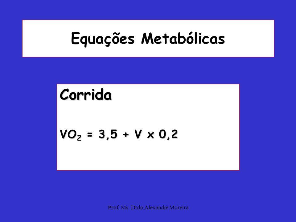 Prof. Ms. Dtdo Alexandre Moreira Equações Metabólicas CORRIDA EQUIVALENTE ENERGÉTICO PARA CORRER UM METRO/MINUTO – PLANO HORIZONTAL – É DE 0,2ml/kg/mi