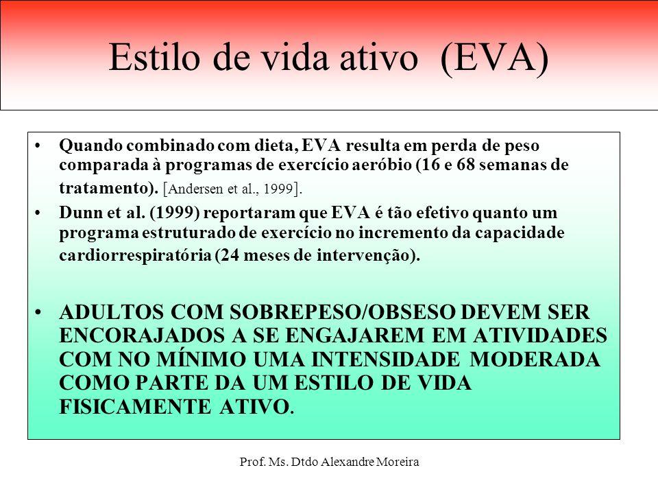 Prof. Ms. Dtdo Alexandre Moreira Equações Metabólicas Corrida VO 2 = 3,5 + V x 0,2