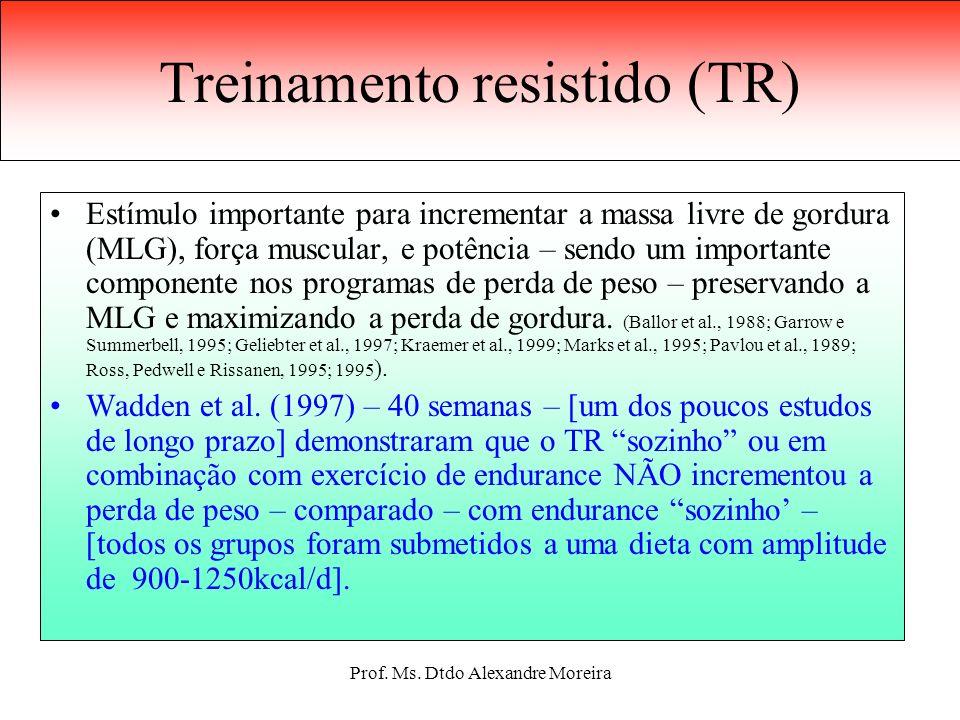 Prof. Ms. Dtdo Alexandre Moreira Atividade moderada acumulada Estratégia pode ser efetiva no início do programa; incrementar a probabilidade de adesão