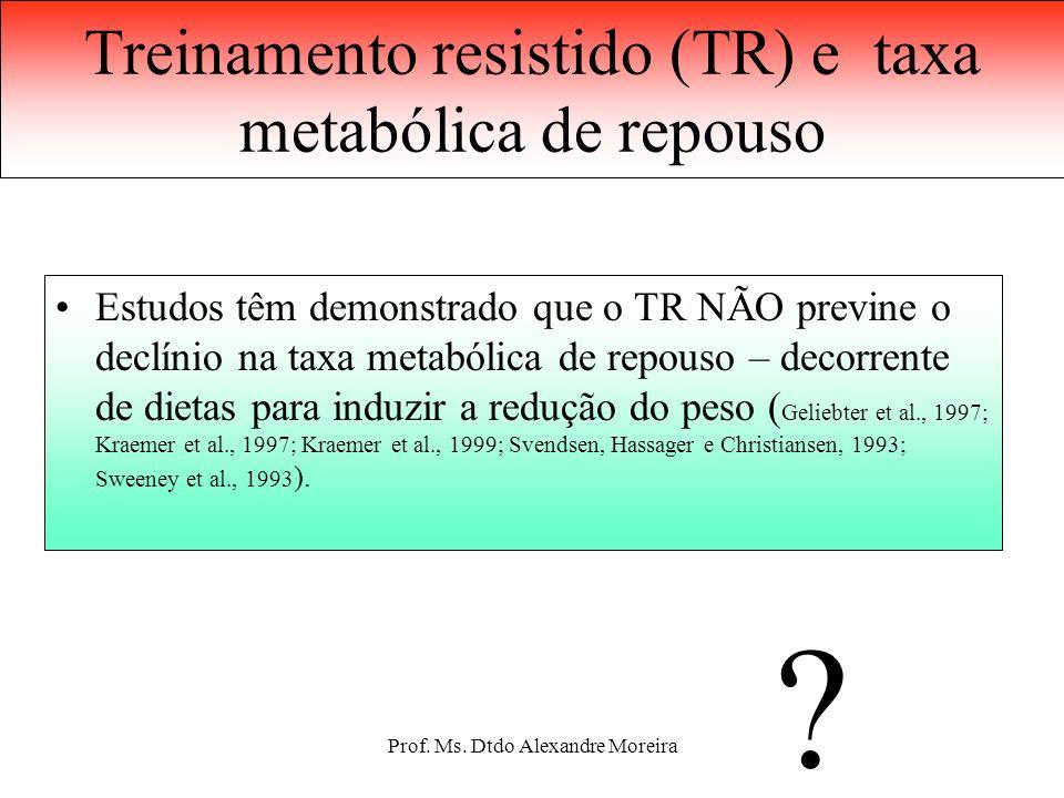 Prof. Ms. Dtdo Alexandre Moreira Treinamento resistido (TR) Estímulo importante para incrementar a massa livre de gordura (MLG), força muscular, e pot