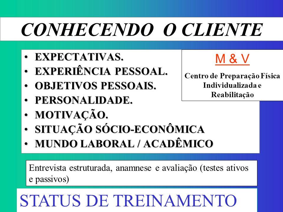 Prof. Ms. Dtdo Alexandre Moreira M & V Centro de Preparação Física Individualizada e Reabilitação