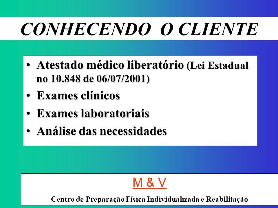 Prof. Ms. Dtdo Alexandre Moreira CONHECENDO O CLIENTE EXPECTATIVAS.EXPECTATIVAS. EXPERIÊNCIA PESSOAL.EXPERIÊNCIA PESSOAL. OBJETIVOS PESSOAIS.OBJETIVOS