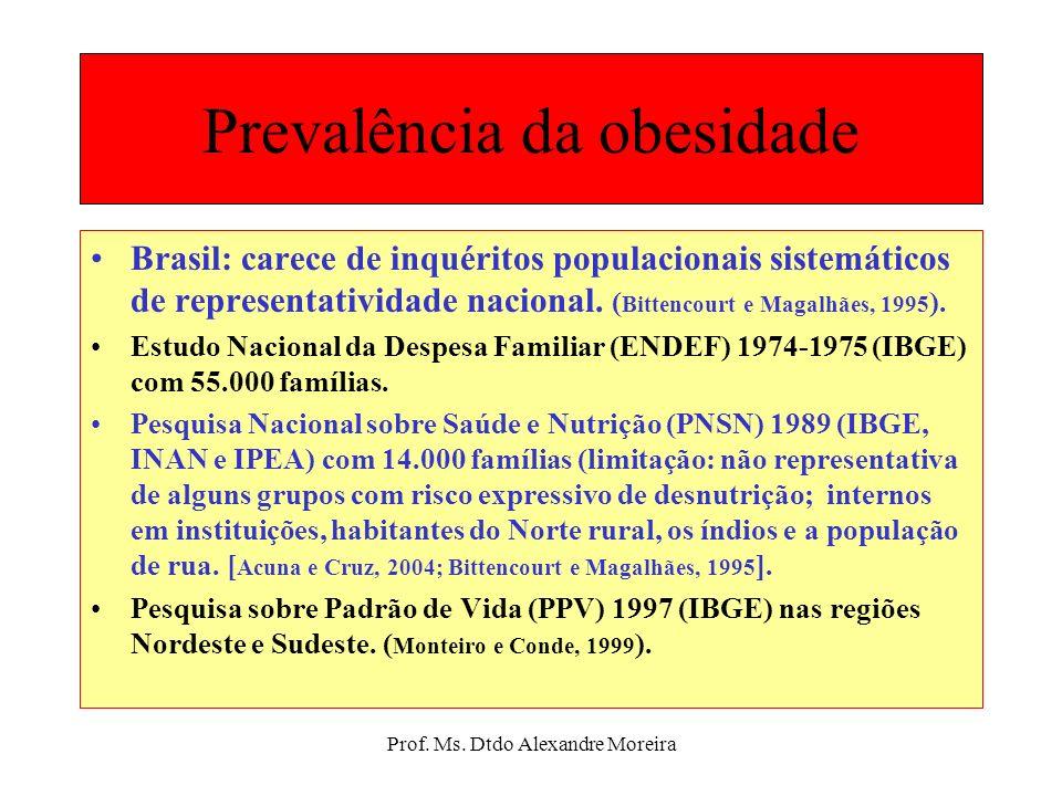 Prof. Ms. Dtdo Alexandre Moreira Prevalência da obesidade Coréia: 30.6% dos adultos classificados na faixa de sobrepeso ( Kim et al., 2005 ). Medida d
