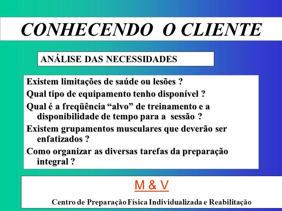 Prof. Ms. Dtdo Alexandre Moreira CONHECENDO O CLIENTE Atestado médico liberatório (Lei Estadual no 10.848 de 06/07/2001)Atestado médico liberatório (L
