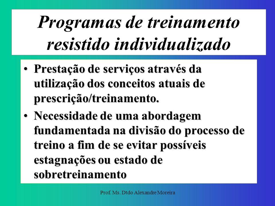 Prof. Ms. Dtdo Alexandre Moreira CONHECENDO O CLIENTE Existem limitações de saúde ou lesões ? Qual tipo de equipamento tenho disponível ? Qual é a fre