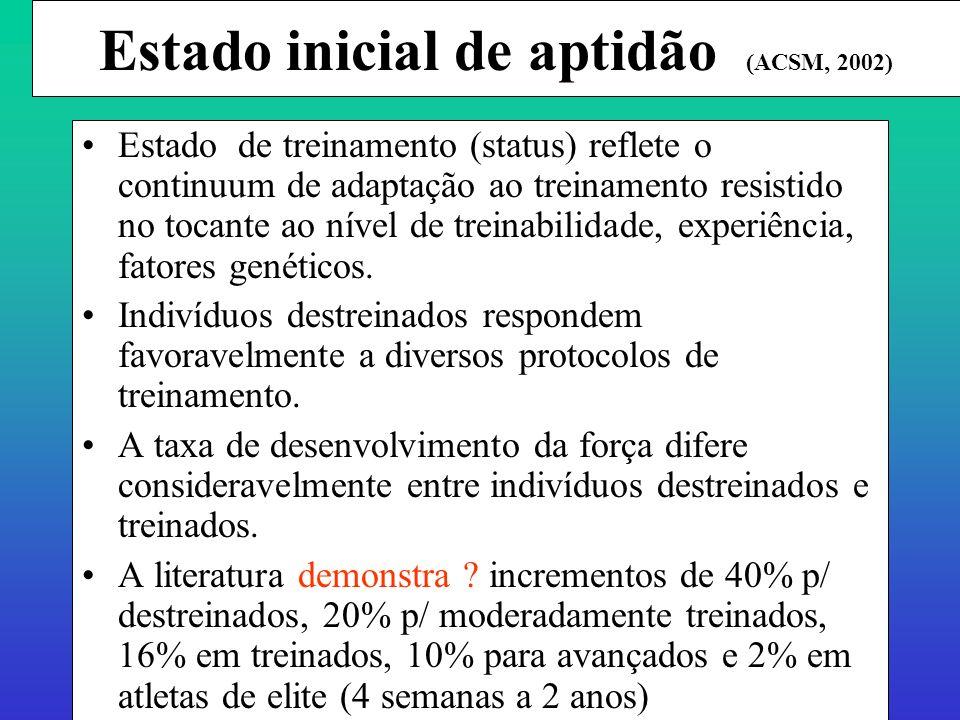 Prof. Ms. Dtdo Alexandre Moreira Programas de treinamento resistido individualizado Prestação de serviços através da utilização dos conceitos atuais d