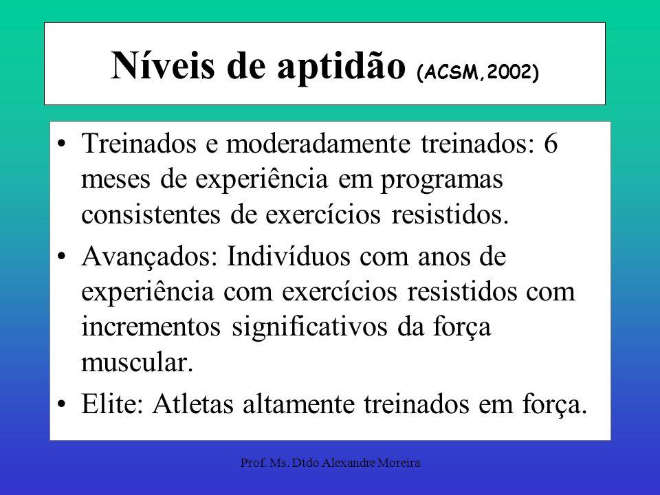 Prof. Ms. Dtdo Alexandre Moreira Estado inicial de aptidão (ACSM, 2002) Estado de treinamento (status) reflete o continuum de adaptação ao treinamento