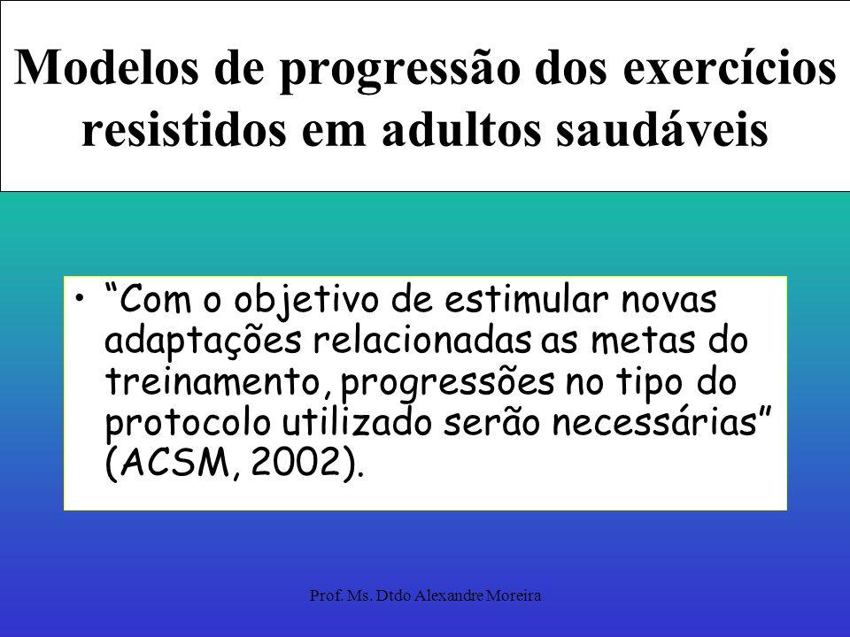 Prof. Ms. Dtdo Alexandre Moreira Níveis de aptidão (ACSM,2002) Treinados e moderadamente treinados: 6 meses de experiência em programas consistentes d