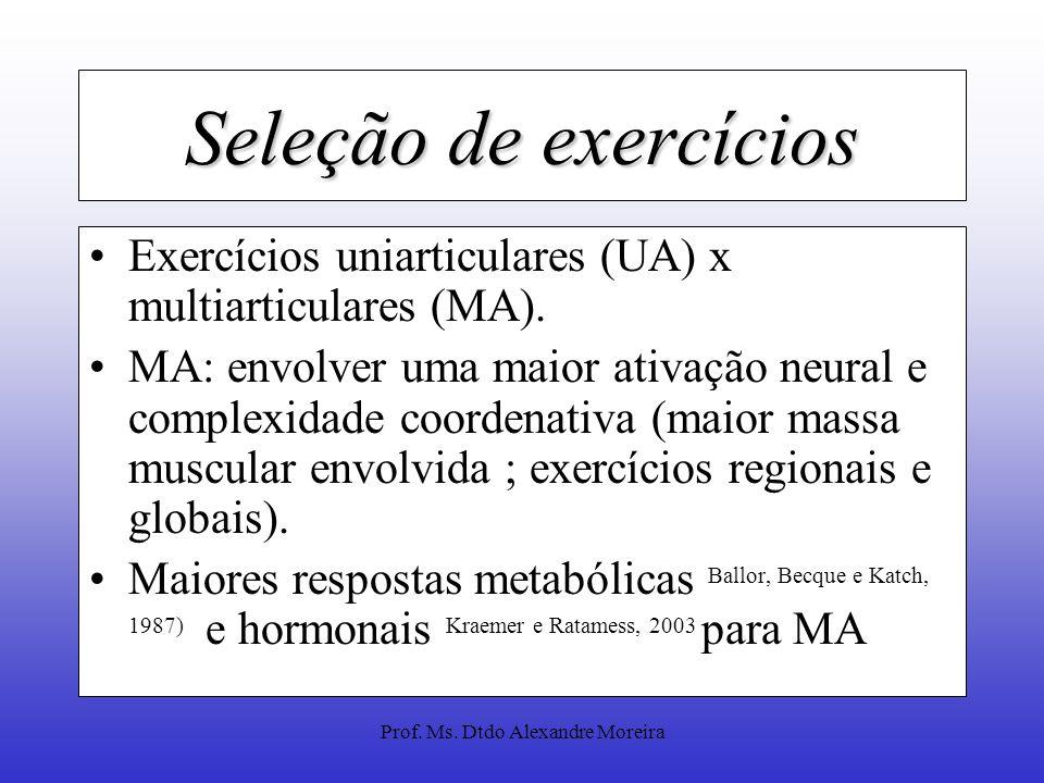 Prof. Ms. Dtdo Alexandre Moreira Programas de treinamento resistido individualizado Seleção de exercícios e estrutura da sessãoSeleção de exercícios e