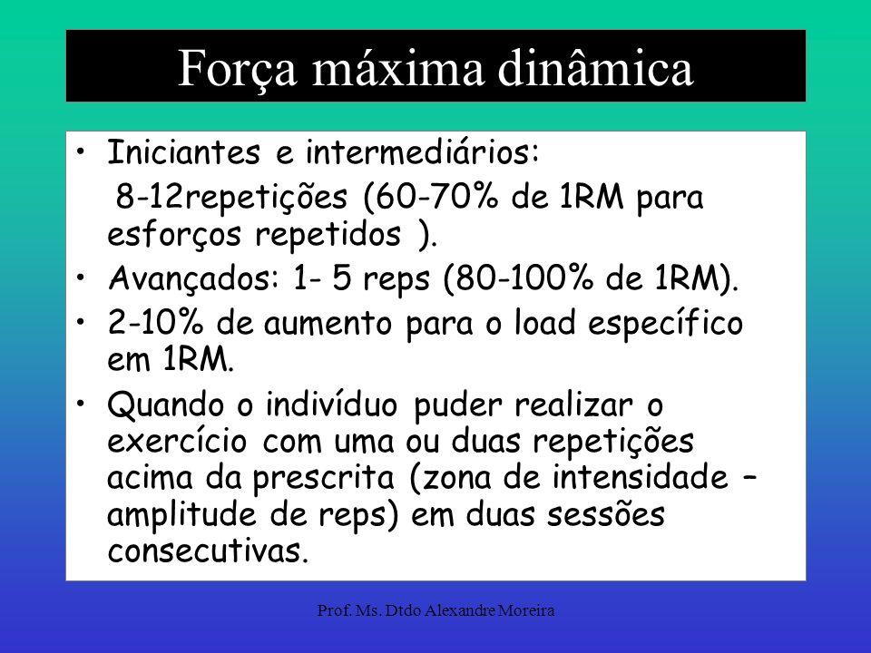 Prof. Ms. Dtdo Alexandre Moreira Ordem dos exercícios e estrutura da sessão A seqüência dos exercícios e o número de grupamentos musculares treinados