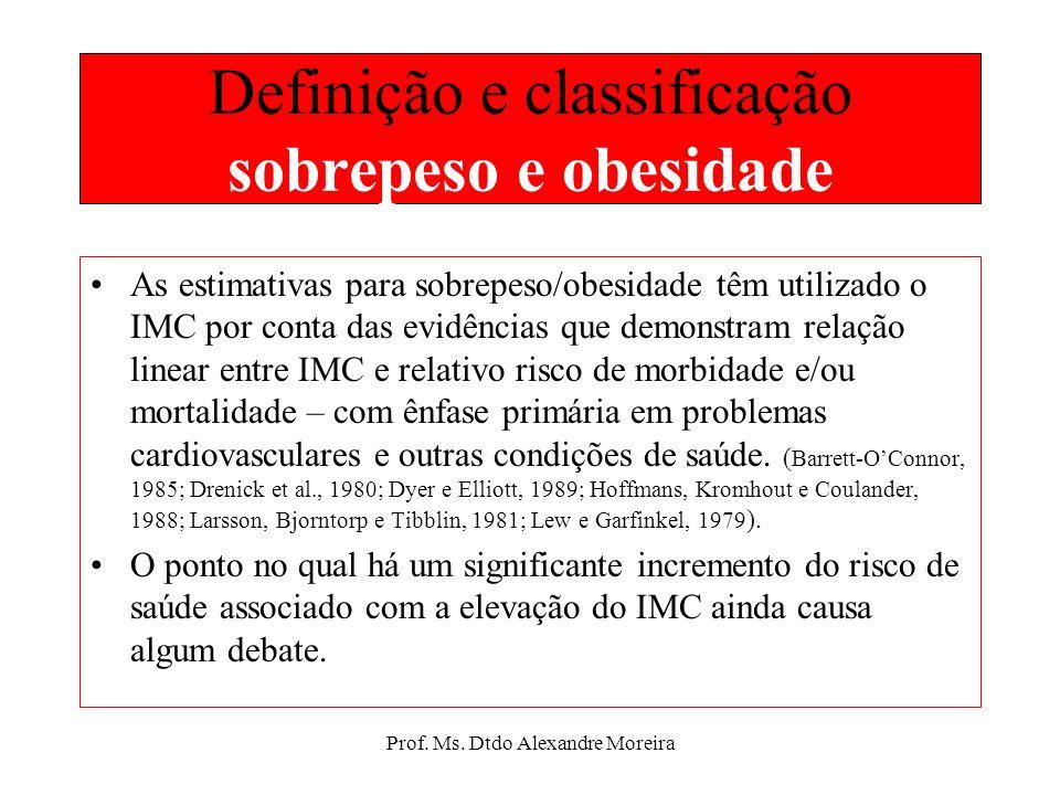 Prof. Ms. Dtdo Alexandre Moreira Prevalência da obesidade ENDEF e PNSN ( Coitinho et al., 1991 ): adultos ( = ou > de 18 anos); 15,9% de baixo peso (I