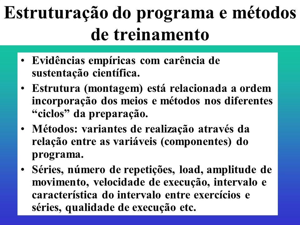 Características dos esforços Moreira, 2002 adaptado de Zatsiorky, 1992