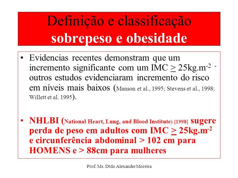 Prof. Ms. Dtdo Alexandre Moreira Definição e classificação sobrepeso e obesidade As estimativas para sobrepeso/obesidade têm utilizado o IMC por conta