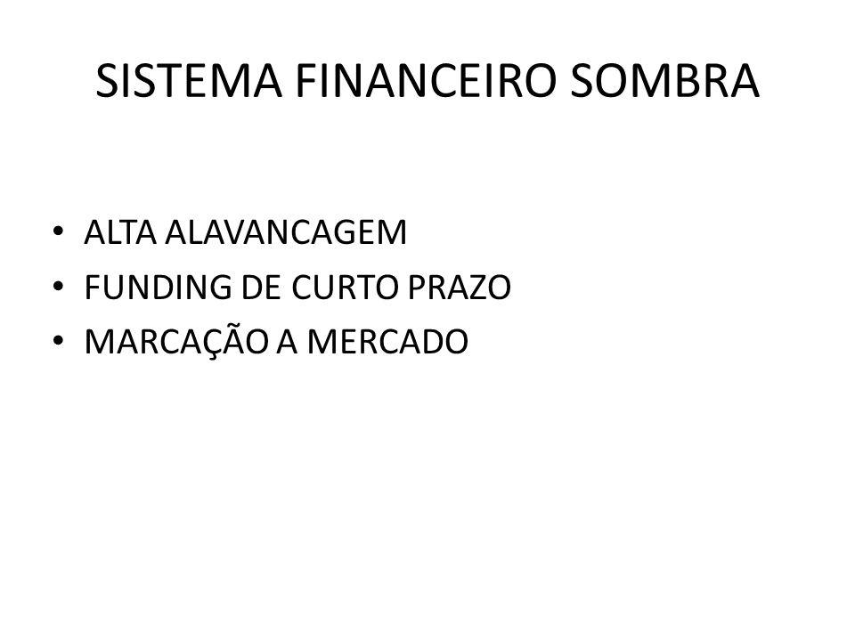 SISTEMA FINANCEIRO SOMBRA ALTA ALAVANCAGEM FUNDING DE CURTO PRAZO MARCAÇÃO A MERCADO