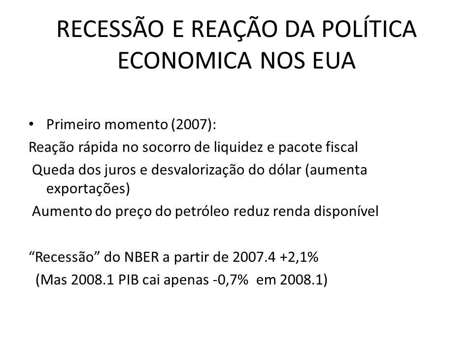 RECESSÃO E REAÇÃO DA POLÍTICA ECONOMICA NOS EUA Primeiro momento (2007): Reação rápida no socorro de liquidez e pacote fiscal Queda dos juros e desval