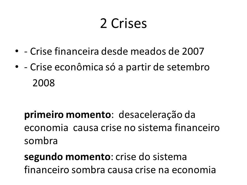 2 Crises - Crise financeira desde meados de 2007 - Crise econômica só a partir de setembro 2008 primeiro momento: desaceleração da economia causa cris